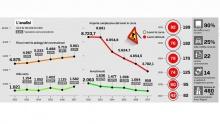 Bilanz der Autobahnprivatisierung in Italien